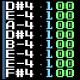 keyboard monkey
